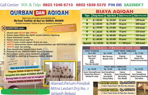 Harga Kambing Untuk Aqiqah di Bekasi Timur
